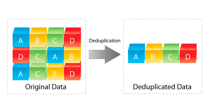 deduplication_diagram